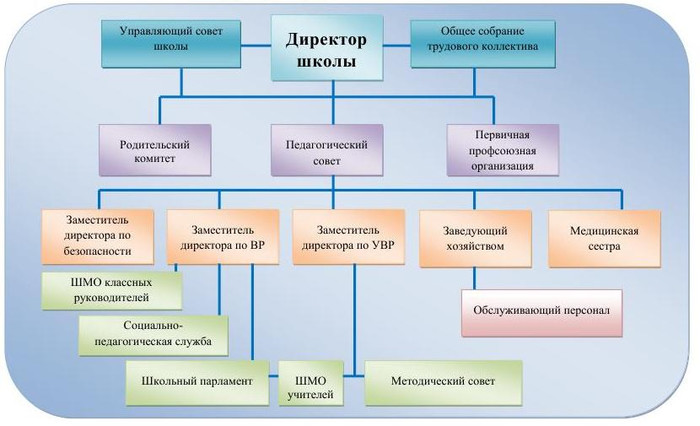 http://mouschool25.ru/_si/0/s92920347.jpg